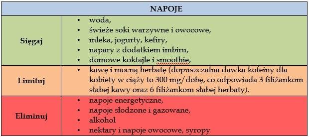 napoje-ciaza